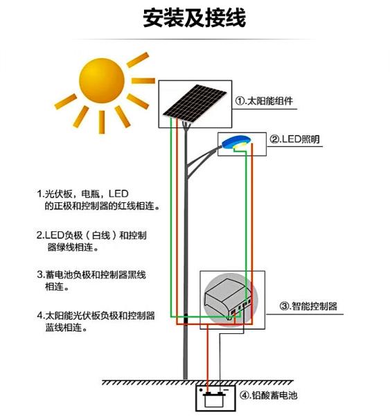 太阳能路灯安装方案示意图,怎么安装步骤-照明设备